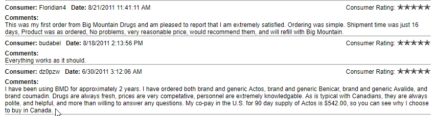 Online Pharmacy Reviews (source: https://www