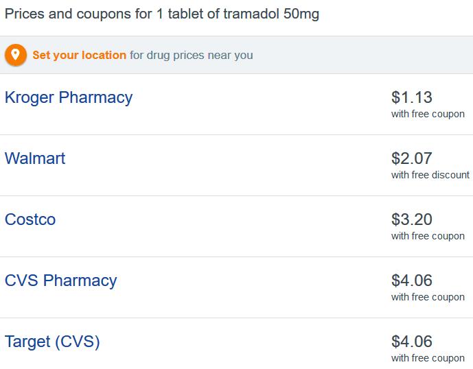 Ultram Generic Prices