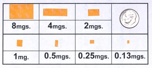 Doses for Suboxone Strips