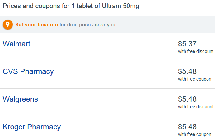 Ultram Prices at Local US Pharmacies