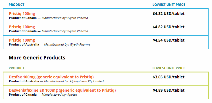 Pristiq Canada Pharmacy Prices