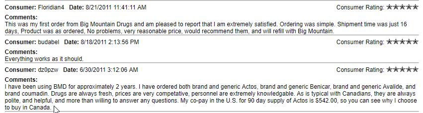 Online Pharmacy Reviews (source: https://www